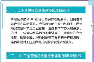 一图看懂2019年OTC营销六大走向